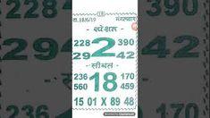 Garibachi Laxmi Matka Night Kalyan Chart Matka Kalyan Chart Dark Blue Wallpaper, Blue Wallpapers, Satta Matka King, Gernal Knowledge, Chart, Night, Blue Backgrounds