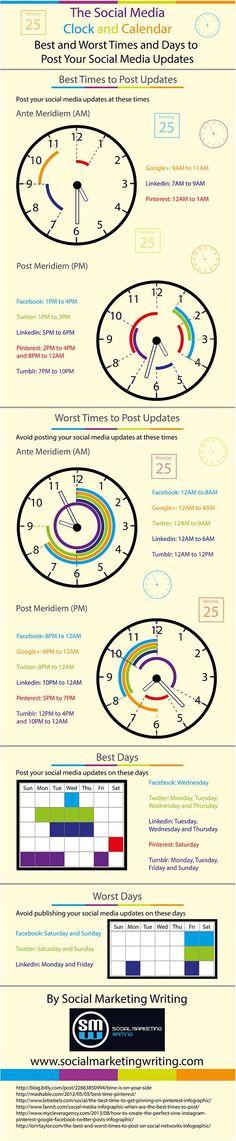 A che ora ed in che giorno conviene postare sui #SocialMedia per ottimizzare i risultati? Scopriamolo con una #Infografica. #SocialMediaMarketing