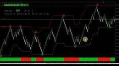 Forex Scalping! Forex Scalping Strategy  Renko Scalping (Renko Forex Indicator Predictor) [Tags: FOREX INDICATOR Forex Indicator Predictor Renko Scalping strategy]