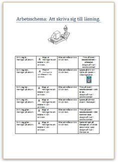 Arbetsschema ASL