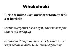 Whakatauki Tūngia te ururoa kia tupu whakaritorito te tutū o te harakeke Set the overgrown bush alight, and the new flax s. Sustainability Journal, Maori Songs, Once Were Warriors, Maori Symbols, Early Childhood Centre, Islands In The Pacific, Staff Meetings, Favorite Words, Childhood Education
