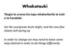 Image result for whakatauki aroha