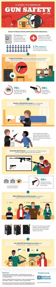 5 Steps To Improve Gun Safety For Kids #Infographic #Kids #Safety