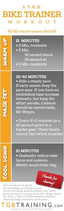 Use this indoor bike trainer workout to kickoff your season. This session is great at building an aerobic base while, getting your body ready for higher intensity intervals down the road Spin Bike Workouts, Easy Workouts, Chest Workouts, Workout Tips, Velo Spinning, Fitness Tips, Health Fitness, Indoor Bike Trainer, Cycling Workout