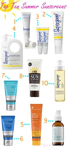 Top Ten Cruelty Free Summer Sunscreens via @phyrra  Check out her fab blog for more info on each product. She's a cruelty free beauty blogger extraordinaire!