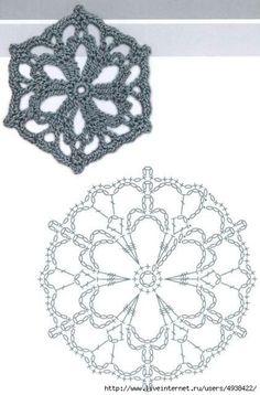 How to Crochet a Solid Granny Square Crochet motifs . : How to Crochet a Solid Granny Square Crochet Motives Más Mandala Au Crochet, Crochet Snowflake Pattern, Crochet Motif Patterns, Crochet Stars, Crochet Circles, Crochet Snowflakes, Crochet Diagram, Crochet Doilies, Crochet Flowers