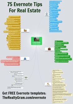 Evernote pdf gold daniel