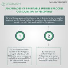CrewBloom is a remote outsourcing agency that helps companies grow faster with the top of remote professionals around the globe. Philippines, Business, Store, Business Illustration