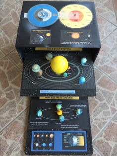 50 Marvelous DIY Solar System Crafts, Activities and Decorations with an 'Oomph' Factor Solar System Science Project, Solar System Projects For Kids, Solar System Crafts, Science Projects For Kids, Science For Kids, School Projects, Crafts For Kids, Science Experience, Science Experiments Kids