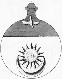 J. C. Barchusen, Sequenza simbolica da 'De Alchimia vel crysopoeia' (in 'Elementa Chemiae', 1718), Parte prima (Tavole 1 - 25) Barchusen,…