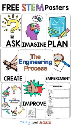 FREE Engineering design posters. These posters are perfect for your MakerSpace or STEM Center.