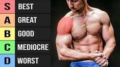 Shoulder Exercises, Shoulder Workout, Body Weight, Weight Lifting, Mind Body Spirit, Bodybuilding Workouts, Calisthenics, Workout Programs, At Home Workouts