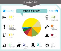 I think my fantasy day would have a lot more pinning and crafting in there...I dunno looking  at her average day doesn't look to bad.
