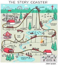 Writing is a rollercoaster! Are you ready to ride?