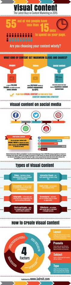 Visual content is the future of content marketing. Professional infographics and interactive visuals are the most engaging form of content highly shared,