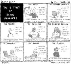 The Rosetta Stone of Brand Management? Number Cruncher, Always Late, Brand Management, Of Brand, A Funny, Insight, Toms, Branding, Thoughts