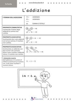 L'addizione e la sottrazione (schema riassuntivo) | Fantavolando Elementary Teacher, Elementary Education, Primary School, Math Tutor, Teaching Math, Math Lab, Desperate Housewives, Math Concepts, Problem Solving