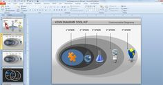 Awesome Venn Diagram PowerPoint template for presentations with multiple layouts and styles #venn #diagrams #powerpoint
