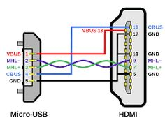 micro usb wiring diagram micro auto wiring diagram schematic rh pinterest com Micro USB Pinout Micro USB 4 Wires