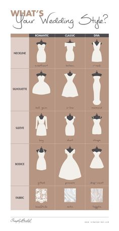 What Is Your Wedding Style? Ooh, I think I like the Vneck or classic - A line- strapless/short sleeve -princess lace if I'm skinny or taffeta hahaha. omg...I see why folks turn into Bridezillas.