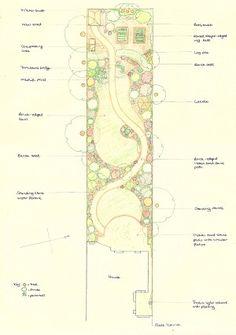 Long Thin Garden Designs