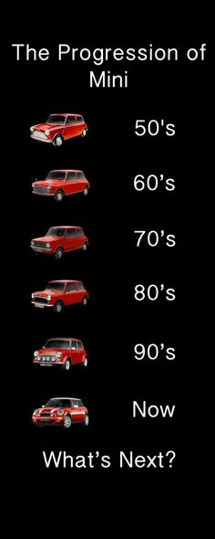 Evolution of Mini Cooper. I dread to see what's next. Yet another oversized real Mini copy I expect Maybe it's about time BMW called them Maxi instead Mini Cooper S, Mini Cooper Classic, Cooper Car, Classic Mini, Classic Cars, Evolution, Austin Mini, Mini Morris, Automobile