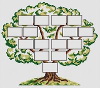 59 Meilleures Images Du Tableau Arbre Genealogique Diy Ideas For
