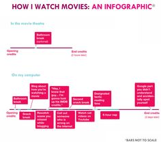 How I watch movies. So true.