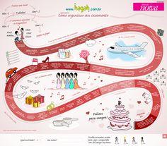 Todos os passos para preparar um casamento - Infográfico
