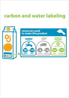 packaging : carbon water labeling anyone?