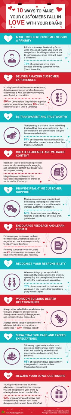 10-Ways-to-Make-Customers-Fall-in-Love-with-Your-Brand