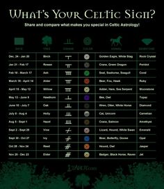 What's Your Celtic Sign? IRISH ASTROLOGY