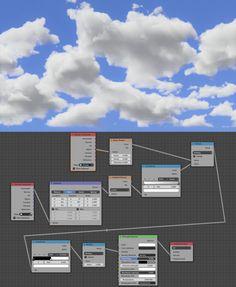 Blender Eevee procedural volumetric cloud node by on DeviantArt Blender 3d, Modelos Low Poly, 3d Clouds, Polygon Modeling, Imagination Art, Blender Tutorial, Cloud Art, Modeling Tips, Digital Painting Tutorials