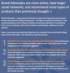 Brand advocate facts