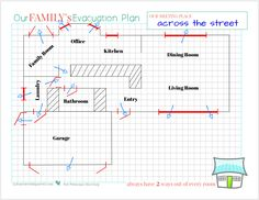Ways to teach your family to be prepared in case there is a fire in your home. Practice fire safety drills, and create a family evacuation plan. Emergency Evacuation Plan, Emergency Bag, Family Emergency, In Case Of Emergency, Emergency Preparedness, Emergency Planning, Survival, Family Safety, Home Safety