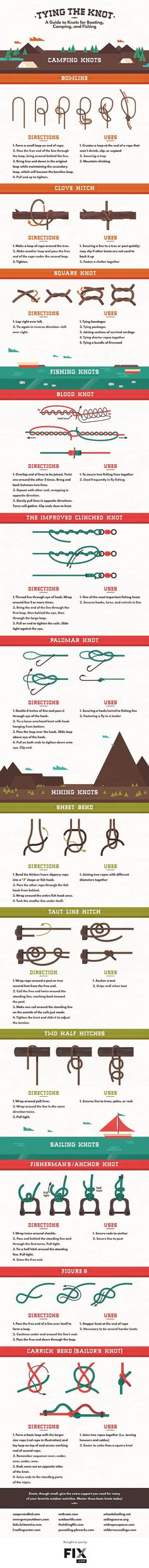 How To Tie Knots | Ways To Tie Different Types of Knots