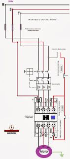 Esquemas eléctricos: ARRANQUE Y PARADA MOTOR ESQUEMA
