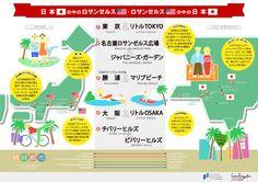 Japan & Los Angeles  日本とロサンゼルスの驚きの共通点がわかるインフォグラフィック!