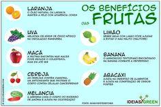 Os benefícios das frutas