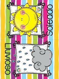 Resultado de imagen para carteles rincones educacion infantil