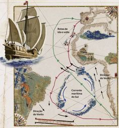 Atlantic wind routes used by Portuguese navigators - 16/17th century #studyportuguese