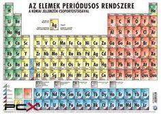 """Képtalálat a következőre: """"képkeretek gyerekeknek iskolai"""" Periodic Table, Periodic Table Chart, Periotic Table"""