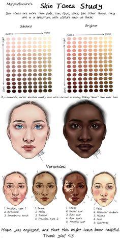 Zeichnen Skin Tones Study von MurphAinmire auf DeviantArt Hair Loss of the Bariatric or Ga Digital Painting Tutorials, Digital Art Tutorial, Art Tutorials, Digital Paintings, Drawing Tutorials, Concept Art Tutorial, Skin Color Palette, Palette Art, Skin Colors