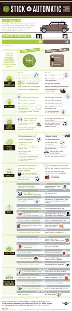 A Mini Infographic. Image courtesy of MINIUSA.com