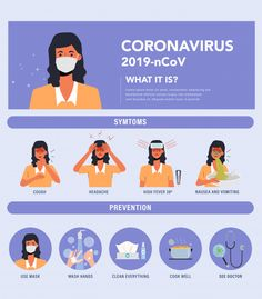 Find Coronavirus Infographic Wuhan Virus Disease stock images in HD and millions of other royalty-free stock photos, illustrations and vectors in the Shutterstock collection. Thousands of new, high-quality pictures added every day. Double Sens, Home Safety Tips, Family Safety, High Fever, Wuhan, Health Club, Emotional Intelligence, Public Health, Poster