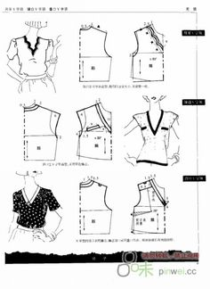 Alter a basic top pattern to make fashion tops.  I am SO inspired by this!