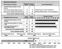 Image result for geometry formulas cheat sheet Geometry Formulas, Math Formulas, Cheat Sheets, Cheating, Sheet Music, Image, Maths Formulas, Music Sheets