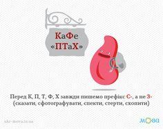 Префікс С- перед літерами К, П, Т, Ф, Х