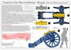 SYW- Prussia: Artillery Howitzer