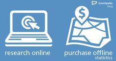 #RoPo #statistics #consumerism   #researchOnlinePurchaseOffline